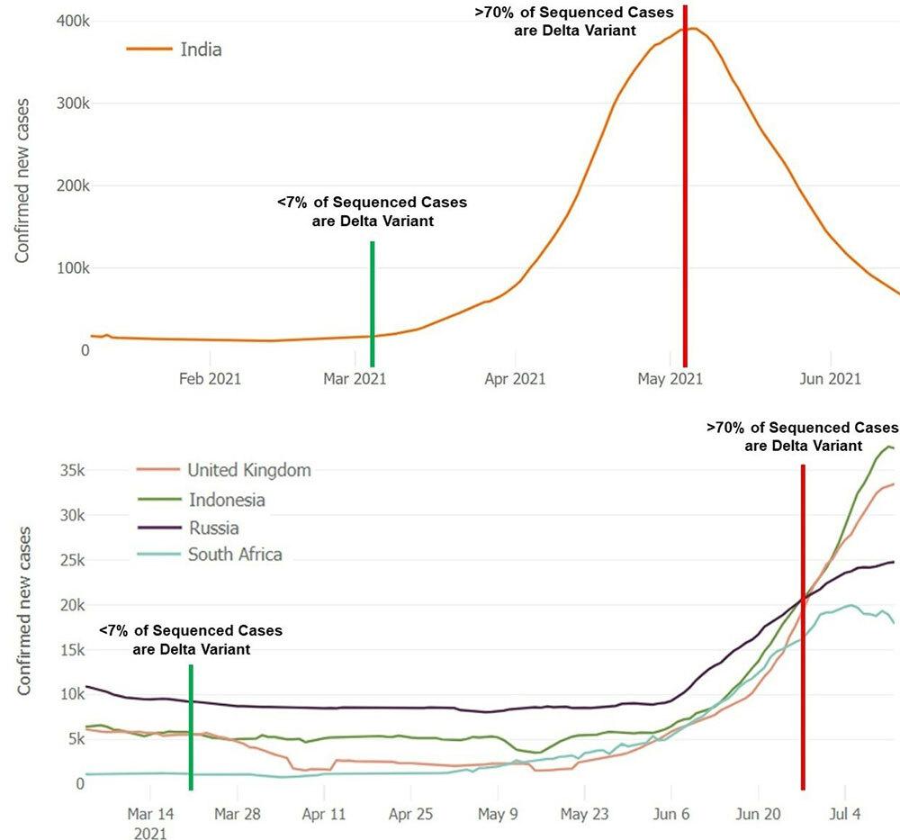 Stacked-International-Graph.jpg